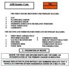 The ADR Kemler Code