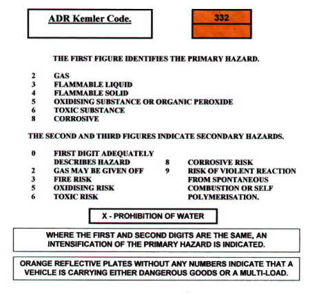 The ADR Kemler Code
